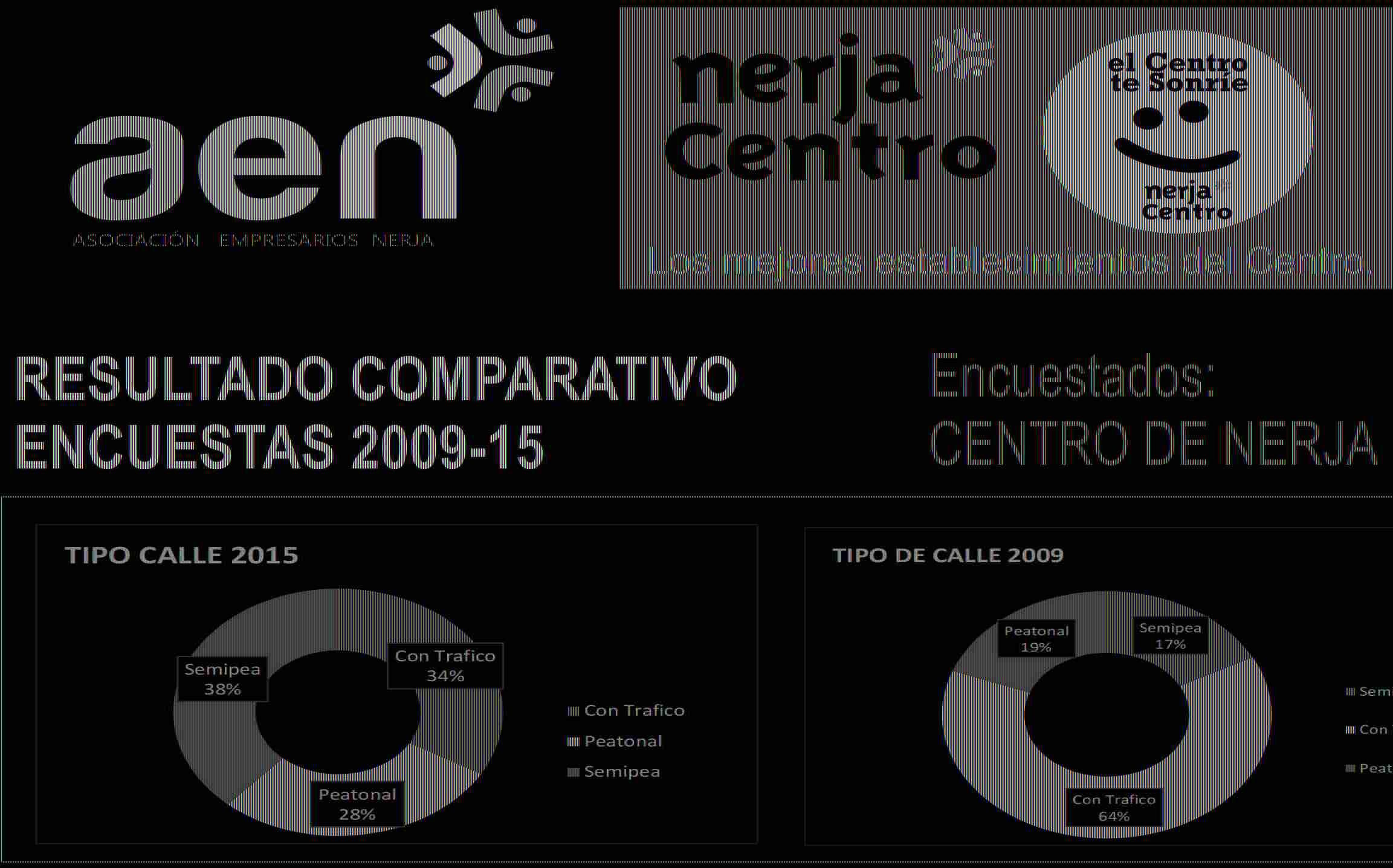 encuestras 1995-2015